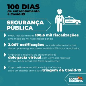 100_dias_de_enfrentamento_a_pandemia_20200625_1671465651