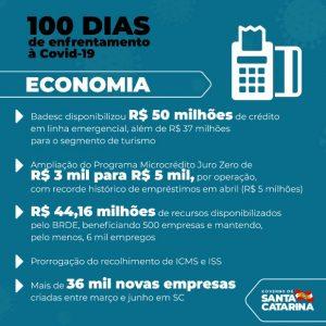 100_dias_de_enfrentamento_da_covid-19_20200625_1122719543