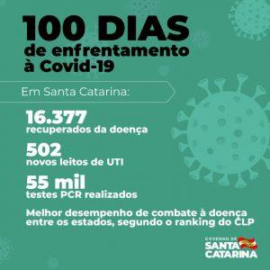 100_dias_de_enfrentamento_da_covid-19_20200625_1193000328