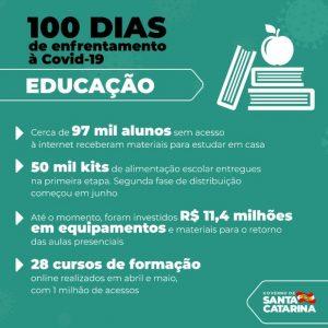 100_dias_de_enfrentamento_da_covid-19_20200625_2073227287