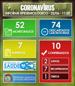 Fonte: Prefeitura de Pouso Redondo